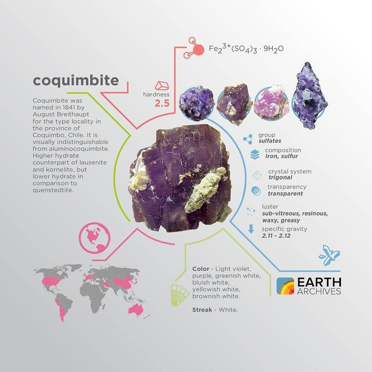 Coquimbite got its name in 1841 by August Breithaupt for the type locality in the province of Coquimbo Chile. #science #nature #geology #minerals #rocks #infographic #earth #coquimbite #chile