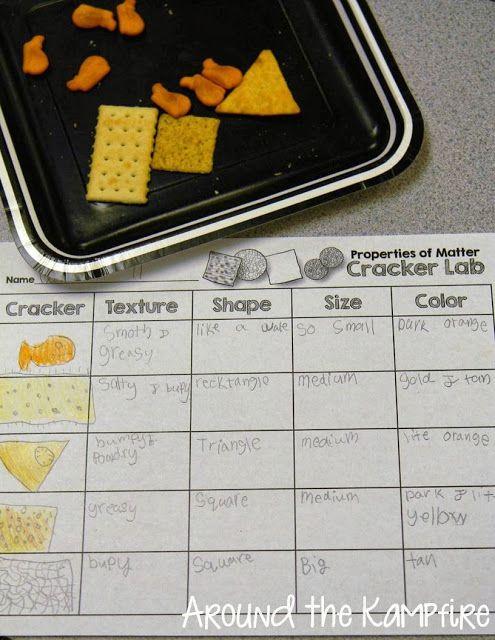 Using crackers to identify properties of matter   Around the Kampfire