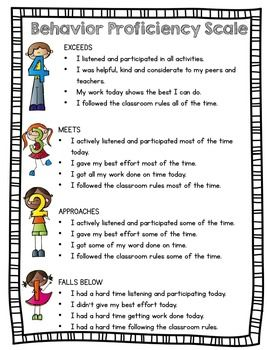 In an attempt to have students self-monitor their behaviors and provide parents with feedback on their day, I created this proficiency scale. Students rate themselves on a 4,3,2,1 scale based on several criteria.