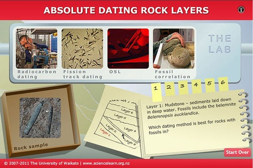 Absolute dating rock layers INTERACTIVE from the Science Learning Hub (sciencelearn.org.nz) @nzsciencelearn