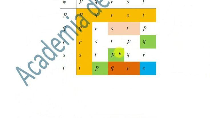XII-Algebra-Sinteze grupuri finite-Aplicare
