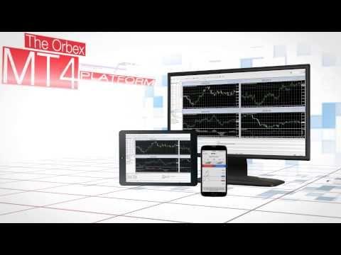 Ranking de brokers forex