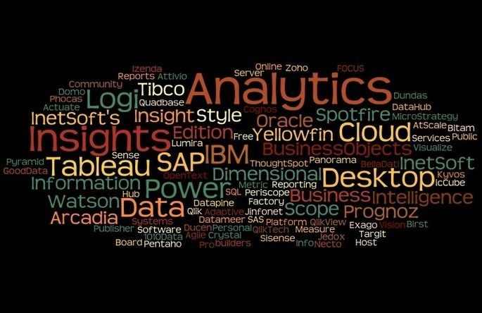 Top 74 Data Visualization Software - Predictive Analytics Today via @GMontgomery10 http://sco.lt/...