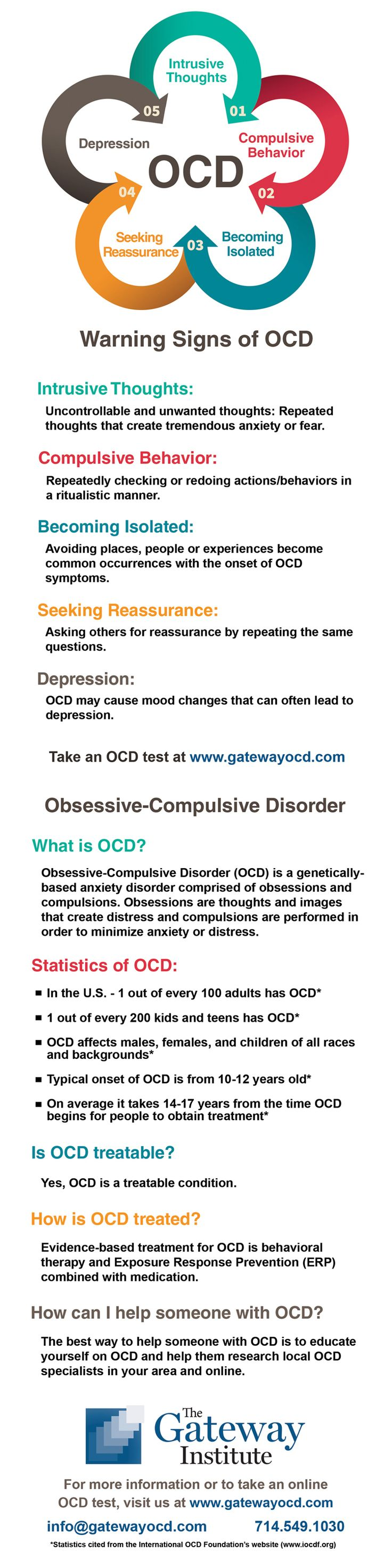 Obsessive-Compulsive Disorder (OCD) is a genetically-based anxiety disorder comprised of obsessions and compulsions that impacts over 2 million people in the US alone. Typical onset of OCD is between the ages of 10-12 years old. OCD is a treatable condition although; on average it takes 14-17 years from time OCD begins to obtain treatment. There are 5 warning signs that help someone identify OCD in someone else. The warning signs to be aware of are someone talking about intrusive, unwanted…