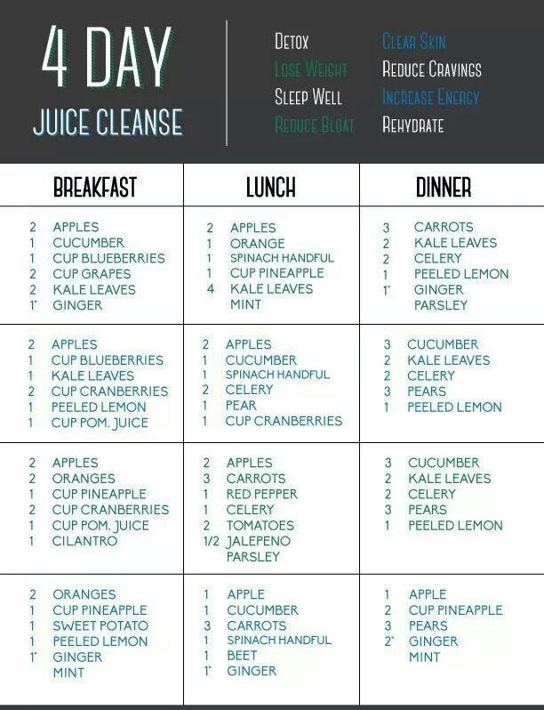 Juice cleanse recipes #juice #cleanse