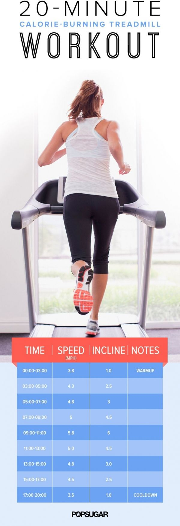 how to get the most out of an elliptical