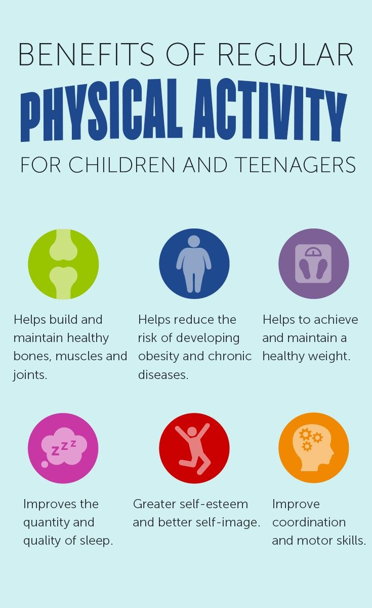 Discover The Benefits Of Regular Physical Activity For Children And Teenagers Healthykids Physicalactivity Physical Activities Teenager Help Kids Nutrition