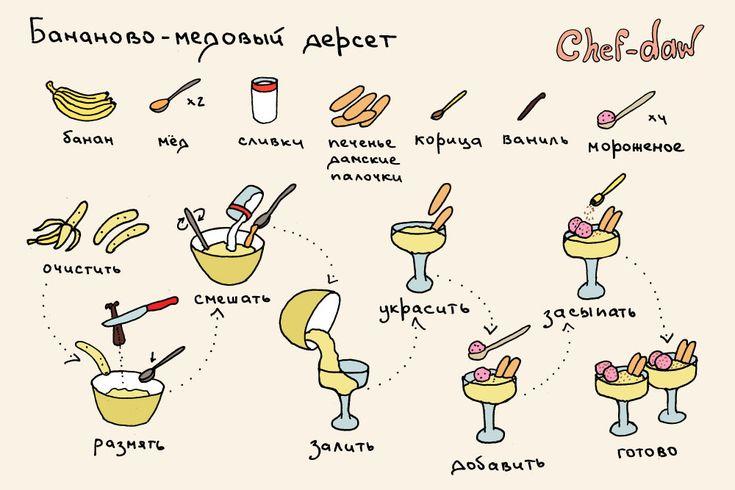 chef_daw_bananovo-medovi_desert