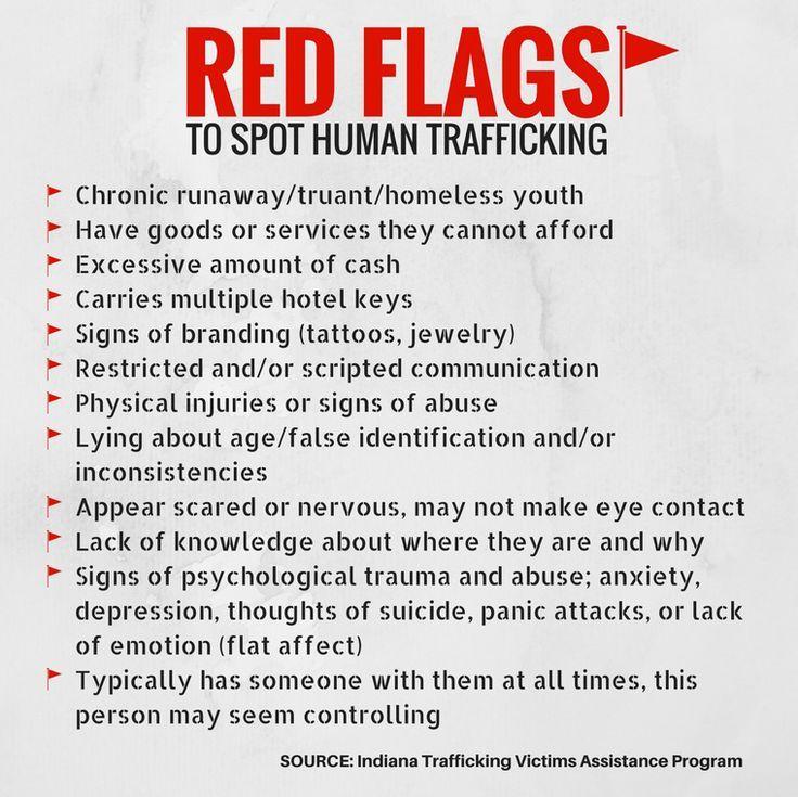 facts about human trafficking in the world