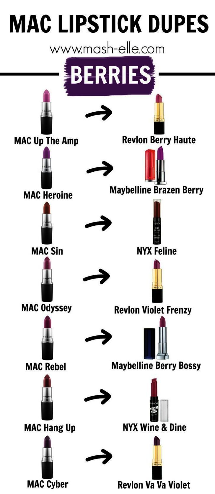 The Genetic Makeup Of An Organism Prepossessing 13667 Best Dupe Makeup Images On Pinterest