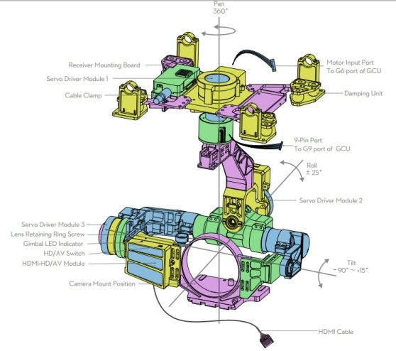 b2e182dd5aa659c40217bb0e2b65da63 Quadcopter Wiring Schematic on hp036x1021a, hatz 1b30, refrigerator compressor, control panel, bluetooth pid ssr, circuit board,