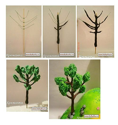 Fondant Wired Tree Httpwwwkuharkarurecipesdecorationtree10812