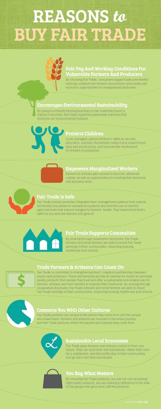 Reasons to buy fair trade via Infographic... We like this very comprehensive list!