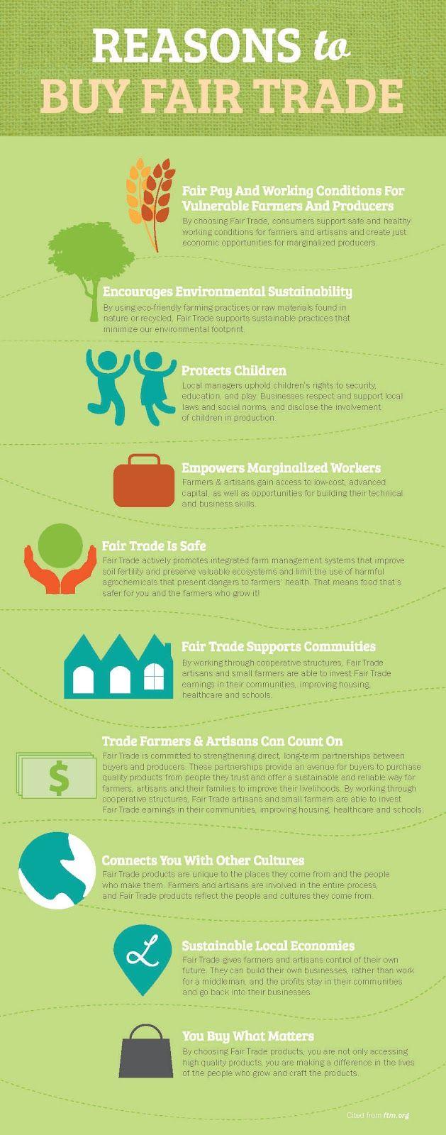 Powody dla których warto kupowac produkty Fair Trade.   Reasons to buy fair trade via Infographic... We like this very comprehensive list!