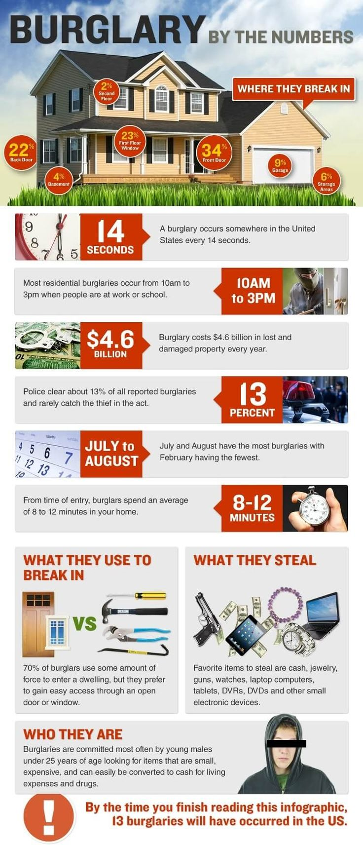 27 best Home Security Reviews images on Pinterest | Alarm companies ...