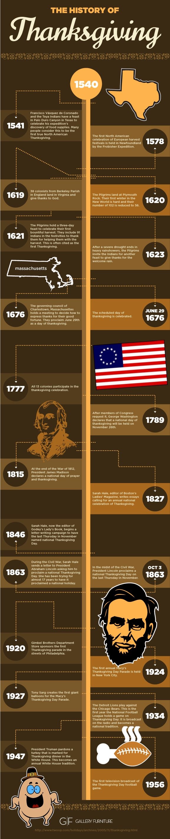 The History of Thanksgiving infographic | Houston TX | Gallery Furniture |