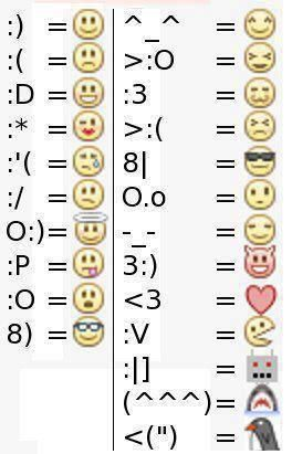 Facebook Emoticons! Immer gut zu gebrauchen. Schöne Übersicht, wobei ein ganz wichtiges Emoticon fehlt: (y)