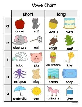 free Short and Long Vowel Chart