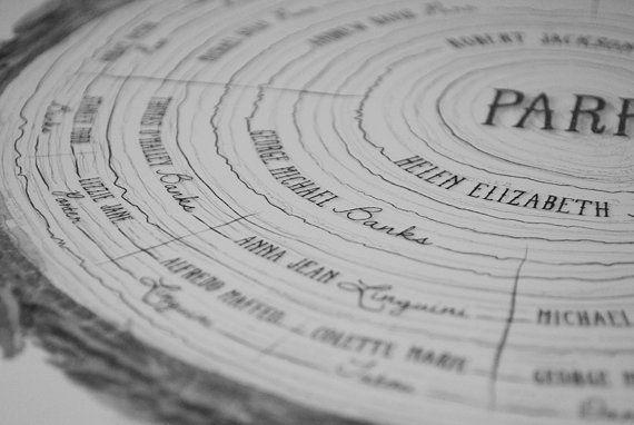 Dieses benutzerdefinierte Design bietet eine moderne Interpretation der traditionellen Stammbaum. Familiennamen sind sorgfältig gewebt in die