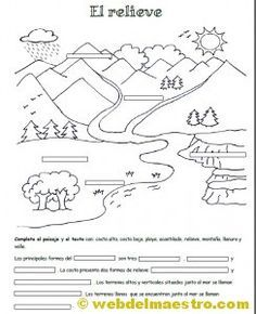 Resultado de imagen de dibujos tipos de paisaje
