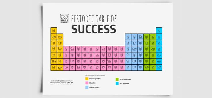 Periodic Tabel Of Success Free Presentation Template | ShareTemplates