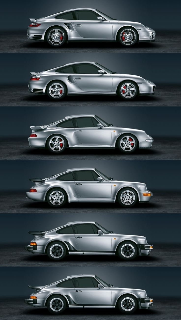 The EVOLUTION of the Porsche 911 turbo....