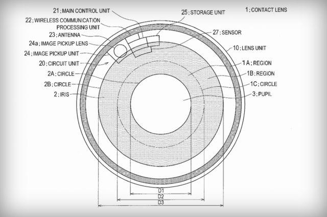 Tehnologia capabila sa conecteze lentilele de contact cu un smartphone