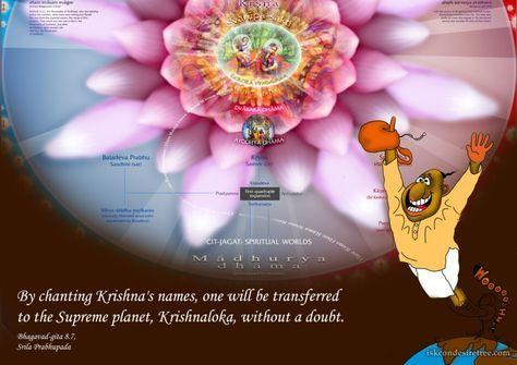 Chanting Krishna's Names For full quote go to: http://quotes.iskcondesiretree.com/srila-prabhupada-on-chanting-krishnas-names/ Subscribe to Hare Krishna Quotes: http://harekrishnaquotes.com/subscribe/ #Chanting, #ImportanceOfChantingMahaMantra