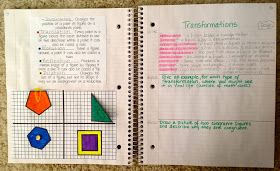 Transformaciones, matemáticas