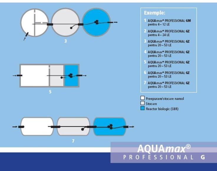 AQUAmax® PROFESSIONAL G - Montaj in bazine din beton