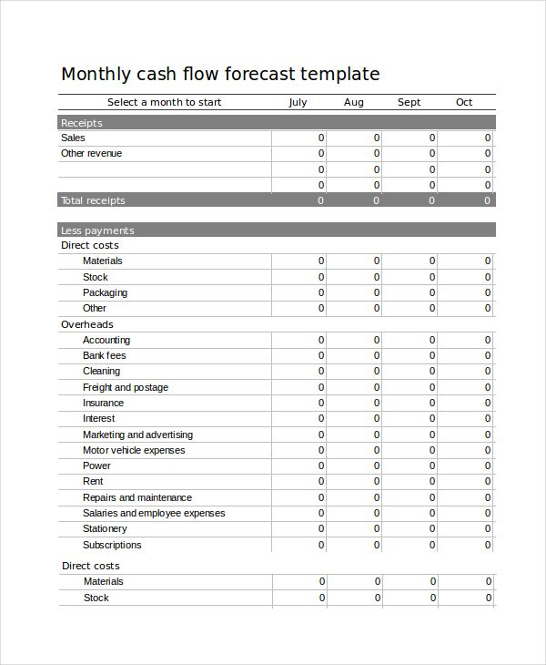 15 Sales Forecast Templates Sales Template Sales Report