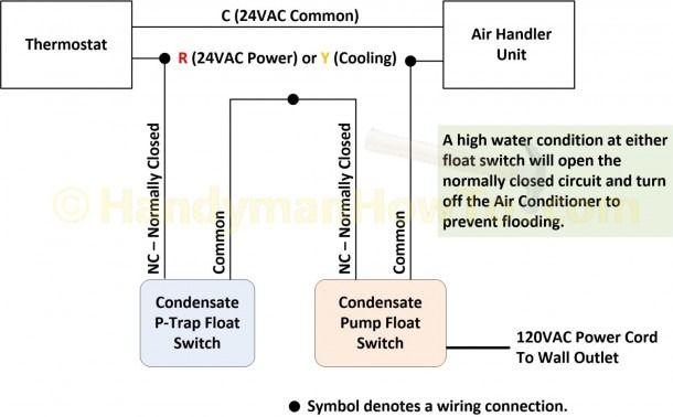 Hvac Float Switch Wiring Diagram   Hvac, Switch, DiagramPinterest