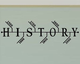 History Of Cake Decorating Timeline : 25+ best ideas about History classroom decorations on ...