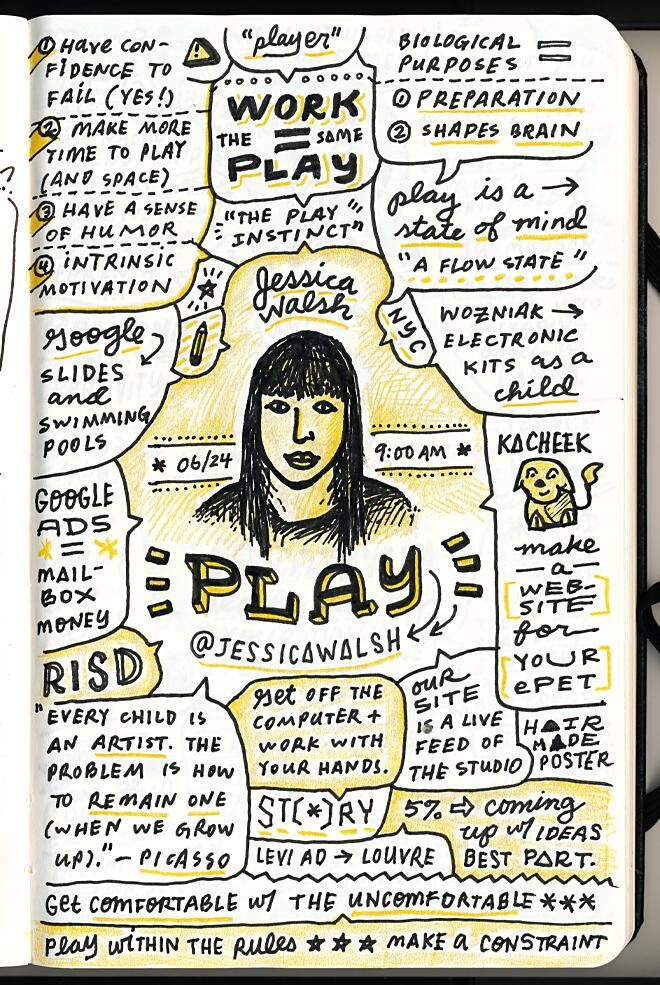 Sketchnote of Jessica Walsh