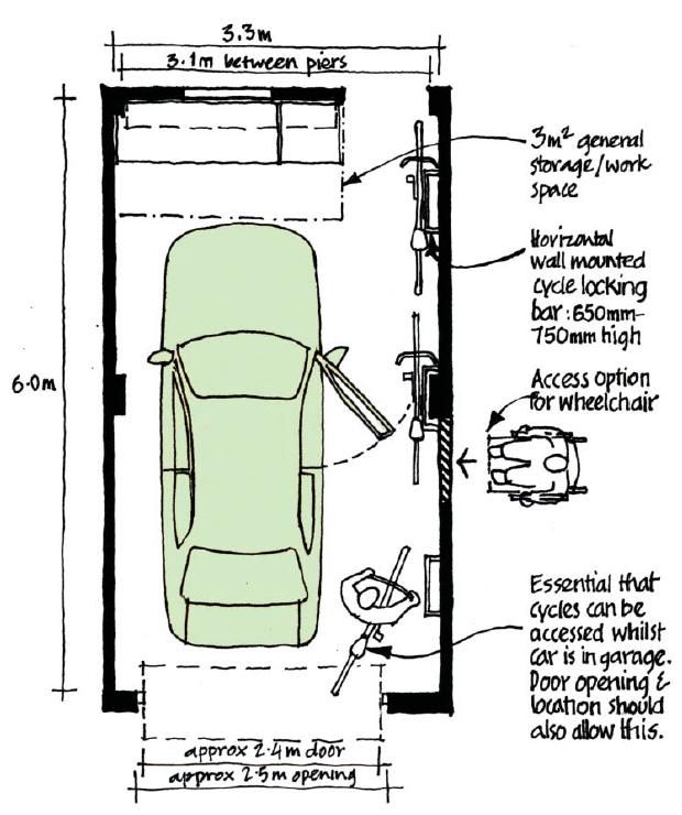 Adequate Space Garage In 2019 Garage Design Garage