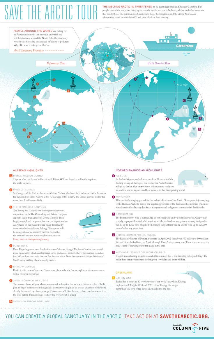 Infographic: Arktis smelter og trues av oljegiganter som Shell og russiske Gazprom. Men mennesker verden over har begynt å reise seg for å redde Arktis og det sårbare økosystemet. Denne sommeren har Greenpeaceskipene Esperanza og Arctic Sunrise reist nordover på deres vegne. Her er en ovesikt over reisen de skal tilbakelegge.