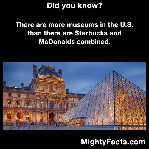 U.S. Museums