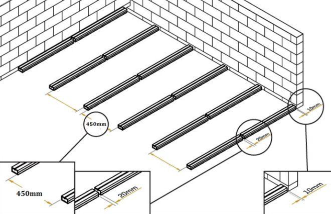 17 best ideas about terrasse en composite on pinterest terrasse en bois com - Terasse bois composite ...