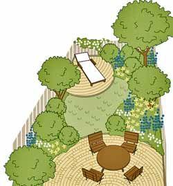 So wirken schmale Gärten breiter - Mein schöner Garten zwei halbrunde Sitzflächen und variable Beetbreiten dienen als optischer Bruch der Längsachse
