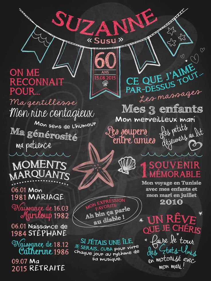 les 25 meilleures id es de la cat gorie anniversaire 50 ans sur pinterest id es pour un 50e. Black Bedroom Furniture Sets. Home Design Ideas