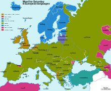 Word for saturday in European languages