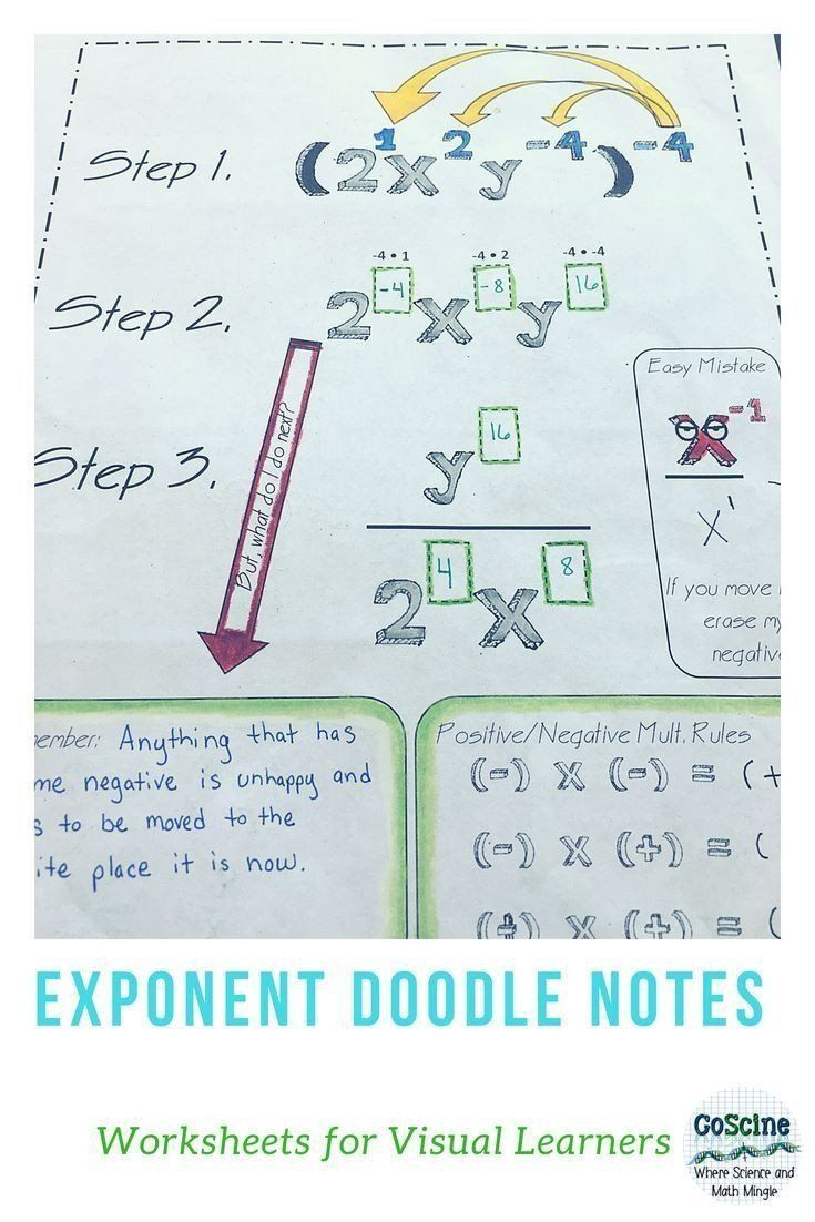 Writing Function Rules Worksheet Pin On Printable Blank Worksheet Template In 2020 Doodle Notes Writing Functions Algebra Activities