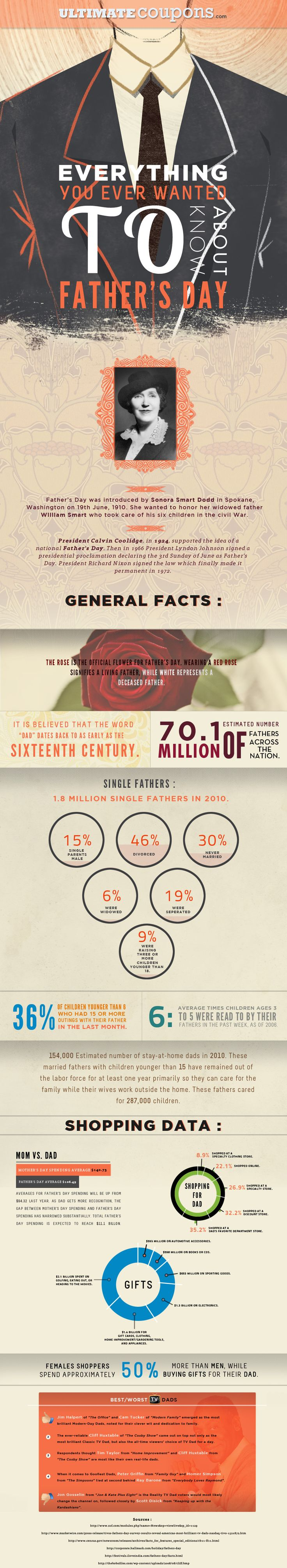 Gorgeous & interesting infographic about Father's Day and fatherhood in general...