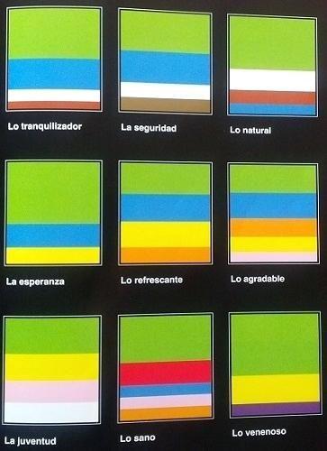 Colores Que Combinan Con Verde Verde Combinan Color Verde Oliva