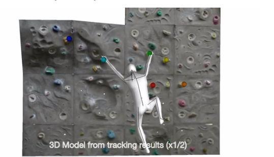 Motion analysis in sports: Physics based full body motion tracking and analysis in sports Technische Universitat Munchen