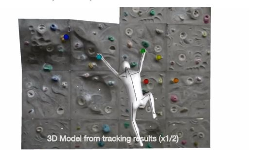 Motion analysis in sports: Physics based full body motion tracking and analysis in sports Technische Universitat Munchen