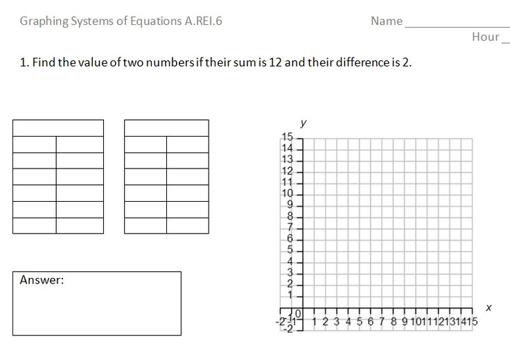 127 best Systems of Equations images on Pinterest