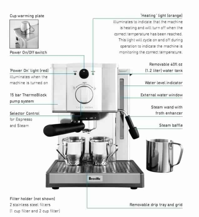 Barista Coffee Machine Parts Names Barista Coffee Machine Coffee Machine Parts Coffee Machine Nespresso
