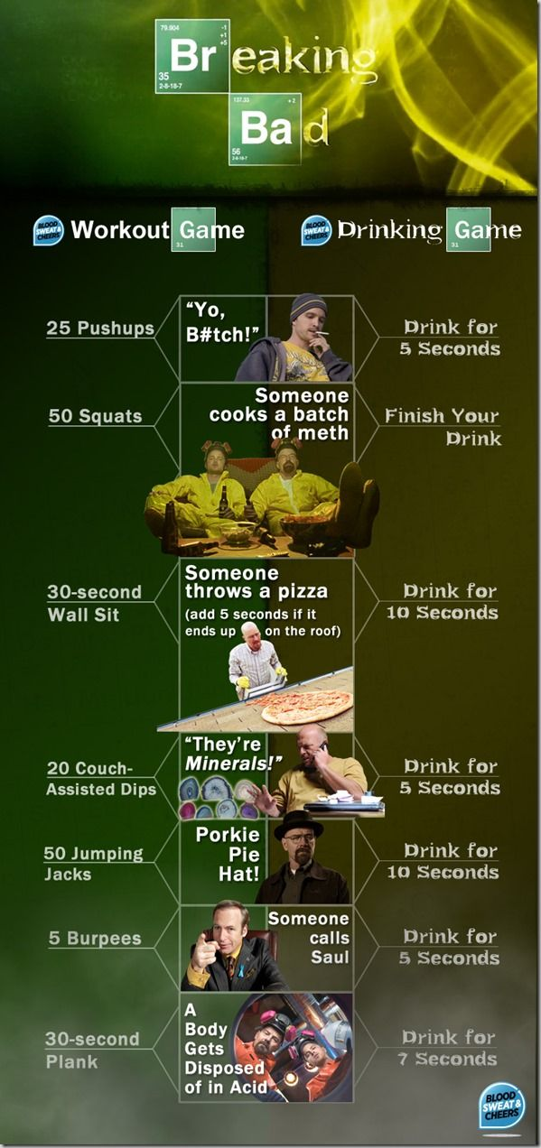Since Netflix has permanently attached me to my couch, here's the answer! Breaking Bad Workout