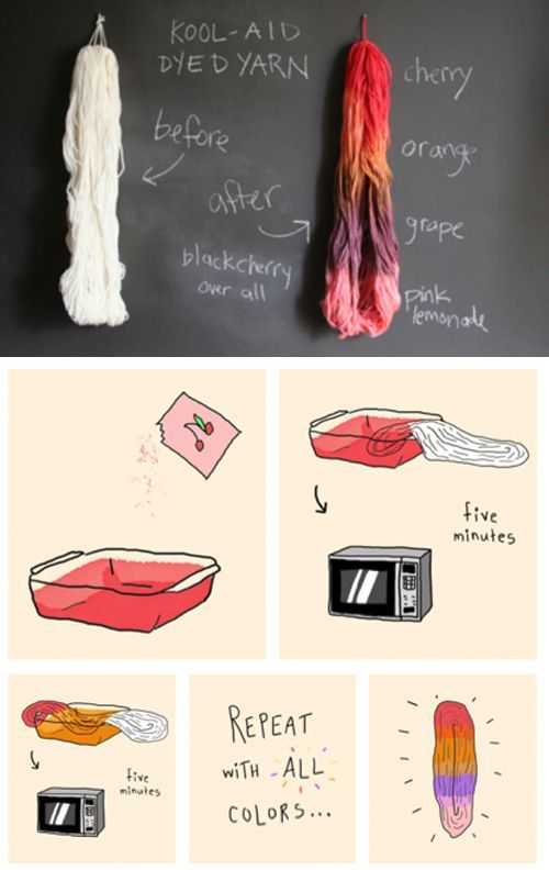 Kool-Aid dyed yarn: http://www.ehow.com/how_5566058_dye-silk-scarf.html I had trouble finding a good tutorial